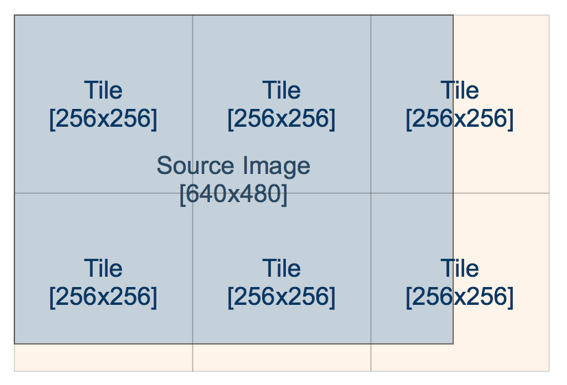 Tile-based image processing · My Name